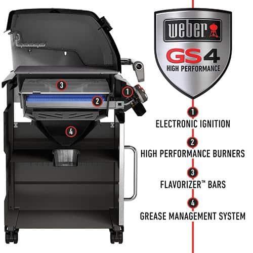 weber genesis ii e 310 lp grill black northwoods wholesale outlet. Black Bedroom Furniture Sets. Home Design Ideas